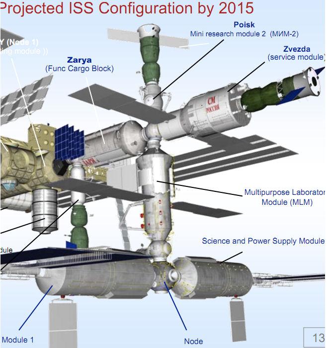 "Proton-M (MLM-U ""Nauka"") - Baï - Fin 2020 / Début 2021 - Page 2 Mplm_n10"
