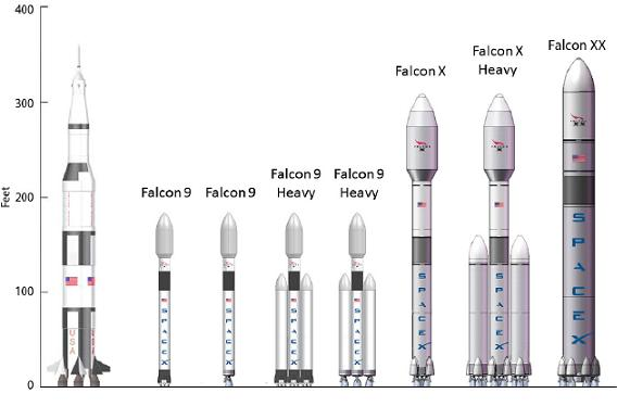 SpaceX - Page 32 Spacex10