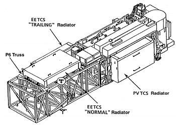 ISS: (US EVA#20) Réparation radiateur poutre P6 (fuite ammoniac) Z12410