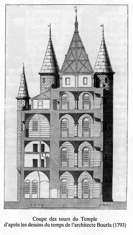 Plans et aménagements du donjon du Temple : la grande tour, la petite tour Jpr19010