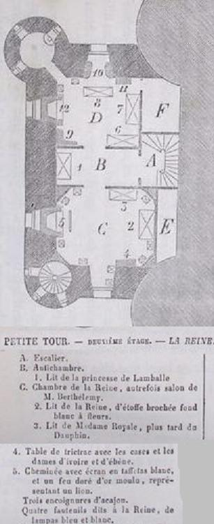 Plans et aménagements du donjon du Temple : la grande tour, la petite tour Sans_t10