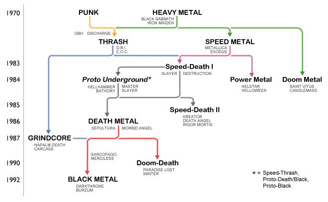 j'ai envie d'écouter du heavy mais je m'emm... - Page 3 Metal_10