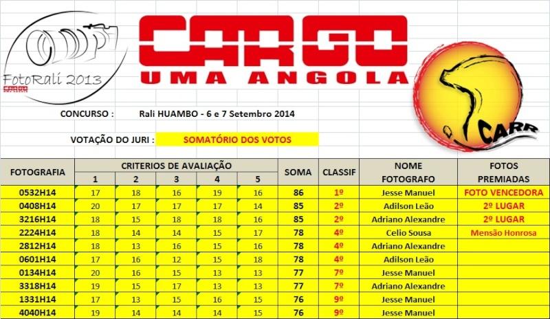 FOTO RALI 2014 - CARR, Campeonato Angolano Rali Raid Classi11