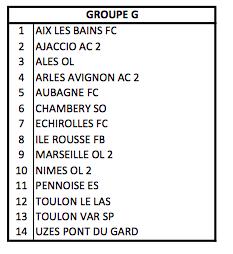 La FFF vient de publier les groupes de la CFA 2  Captur10