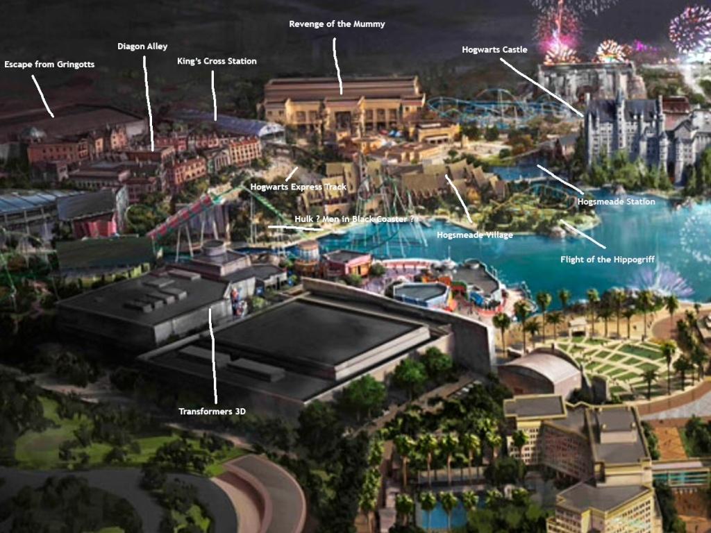 [Chine] Universal Studios Beijing (2020) Unibei10