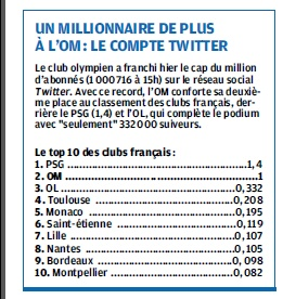 SUPPORTERS ...ALLEZ L'OM - Page 3 8d_bmp12
