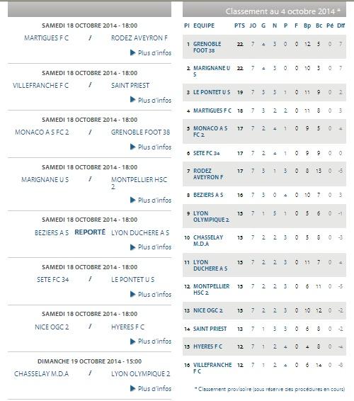 FCVB Football club Villefranche Beaujolais /CFA GROUPE C  Cfa_gr10