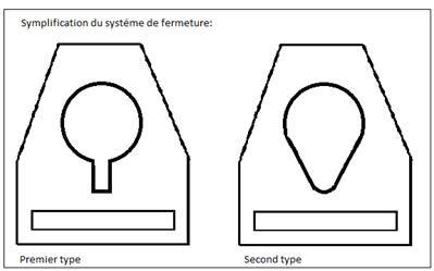 Evolution des boîtes de ZF41 Sans-t10