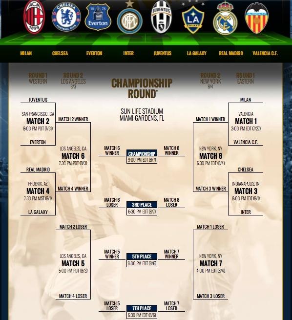 International Champions Cup Captur10