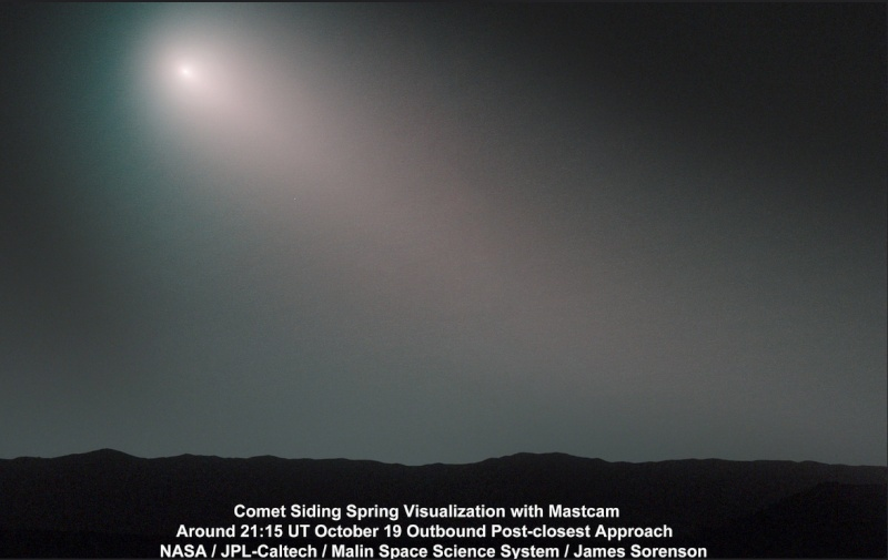 Passage de la comète Siding Spring près de Mars Siding10
