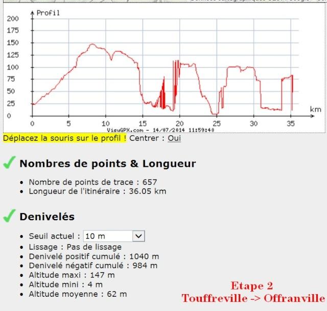 """13 au 17 juillet - Randonnée attelage """"Baie de Somme-> Baie de Seine !"""" - Page 2 Etape212"""
