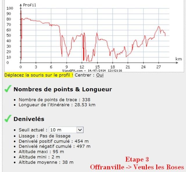 """13 au 17 juillet - Randonnée attelage """"Baie de Somme-> Baie de Seine !"""" - Page 2 Etape310"""