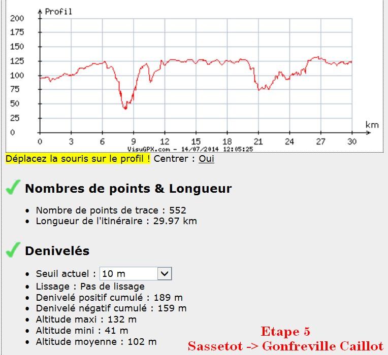 """13 au 17 juillet - Randonnée attelage """"Baie de Somme-> Baie de Seine !"""" - Page 2 Etape512"""