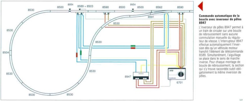 Boucle de retournement automatique par le rail 8947 Prints42