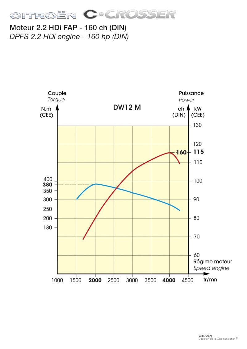 [Information] Caractéristiques Techniques 07073013