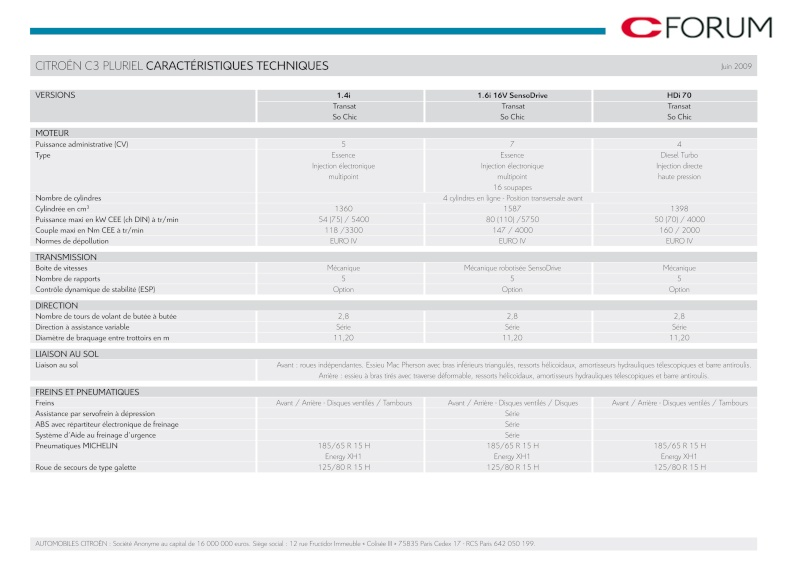 [Documentation] Brochures Citroën Catal286