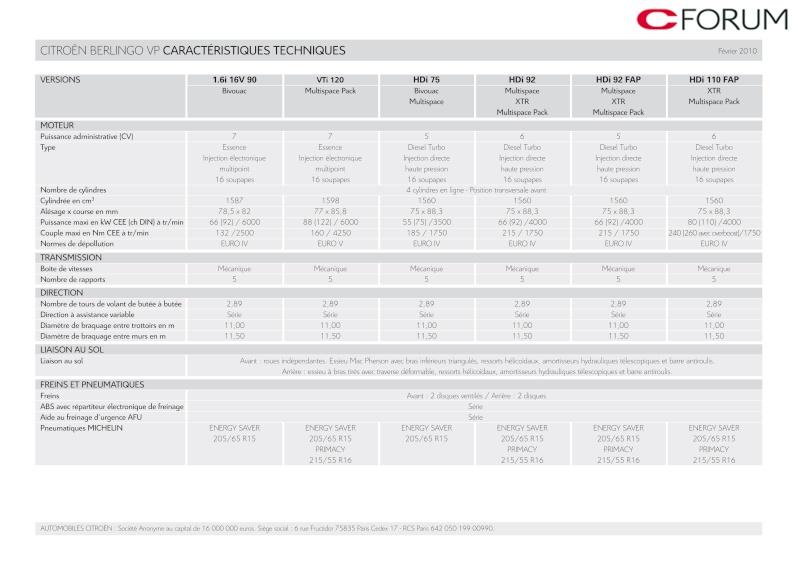 [Documentation] Brochures Citroën Catalo56