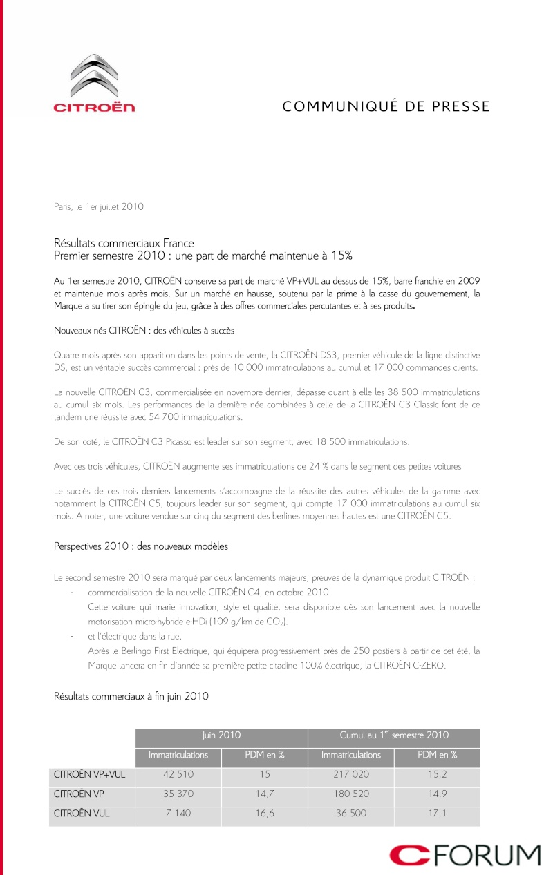 [VENTE] Les chiffres - Page 20 Cpfran10