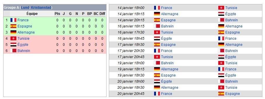 Championnat du monde de handball masculin 2011 Ga10