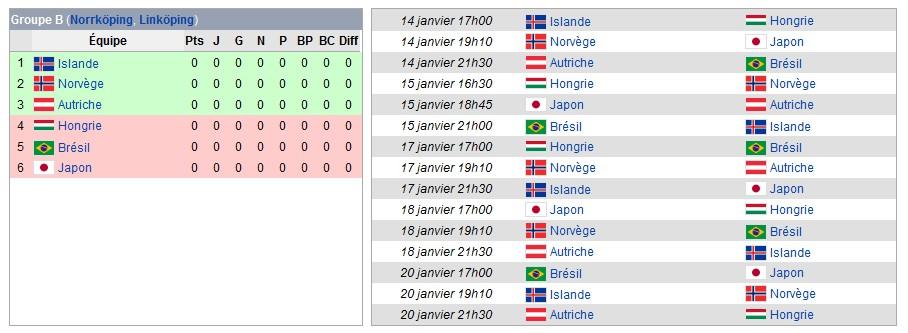 Championnat du monde de handball masculin 2011 Gb10