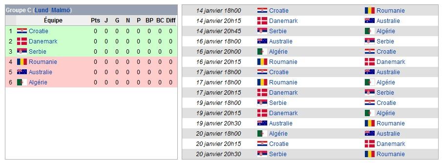 Championnat du monde de handball masculin 2011 Gc10