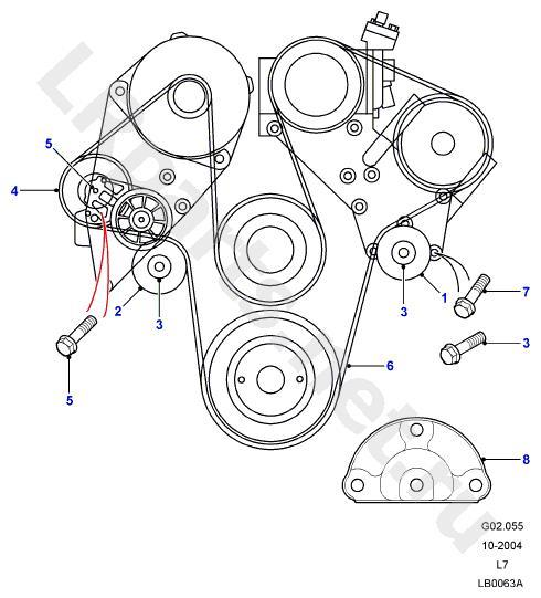Galet fixe courroie accessoires V8  1234_010