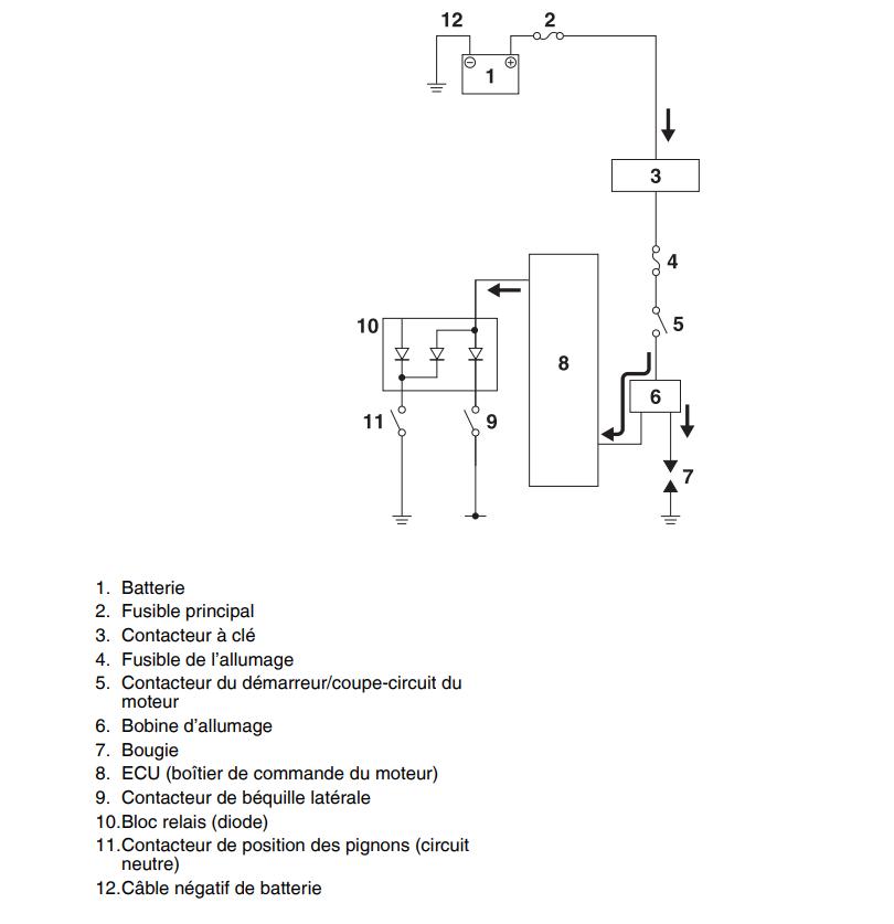 interrupteur béquille Captur11