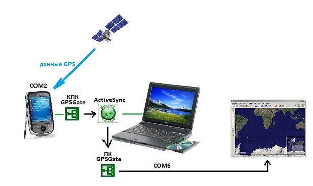 SAS Planet et Google Earth - Page 2 Captur22