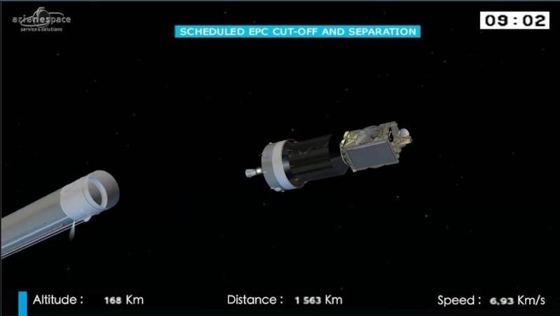 Lancement Ariane 5 ECA VA218 / Measat 3B + Optus 10  - 11 septembre 2014 - Page 5 Ar1110
