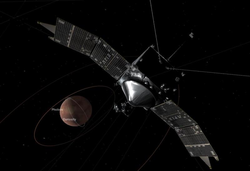 MAVEN - Mission autour de Mars Maven110