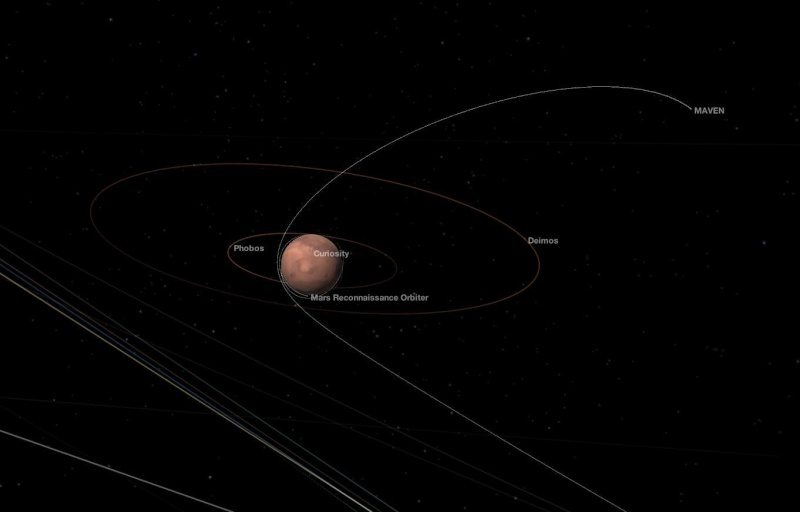 MAVEN - Mission autour de Mars Maven210