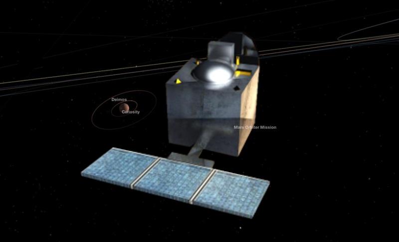 [Inde] Mars Orbiter Mission - Page 5 Mom110
