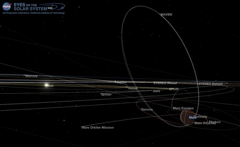[Inde] Mars Orbiter Mission - Page 6 Mom210