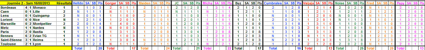 Championnat L1 - 2014/2015 - Page 2 Journy11