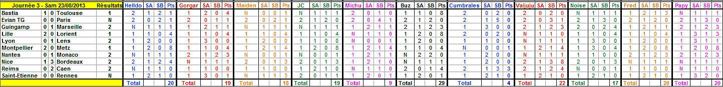 Championnat L1 - 2014/2015 - Page 3 Journy12