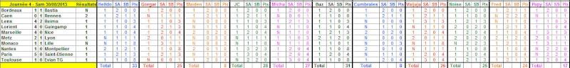 Championnat L1 - 2014/2015 - Page 4 Journy13