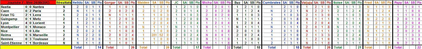 Championnat L1 - 2014/2015 - Page 6 Journy16