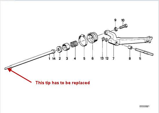 Can a K100 transmission push rod be used in a K75 transmission? Pushro10