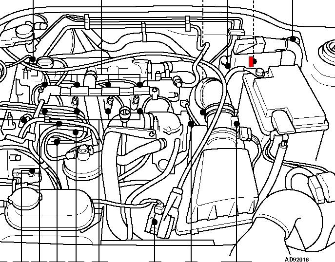 [ Peugeot 306 2.0 HDI an 1999 ] manque de puissance : accélération bridée a 2500 trs/min (résolu) Emplac10