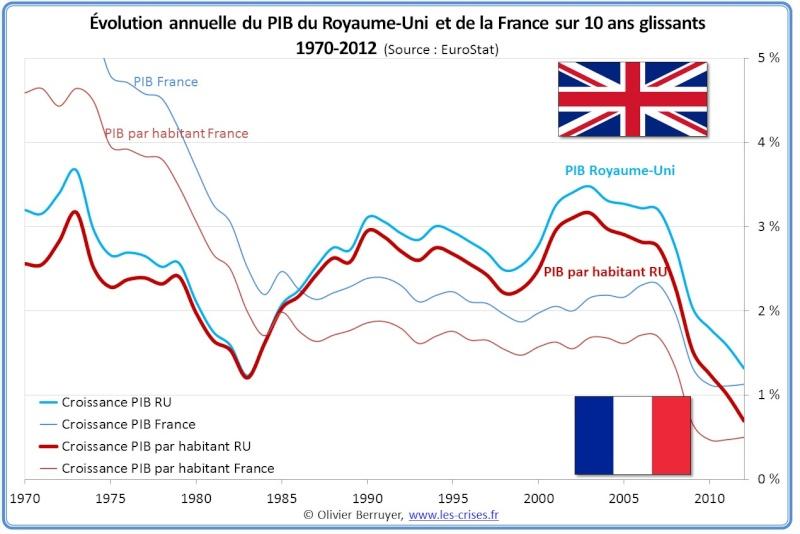 Economie, politique et subvention - Página 6 53-an-10