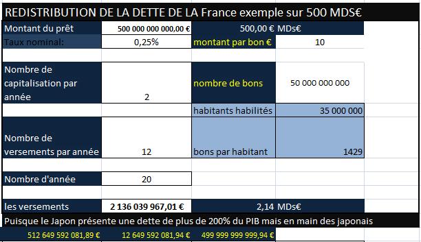 Economie, politique et subvention - Página 6 Bons5010