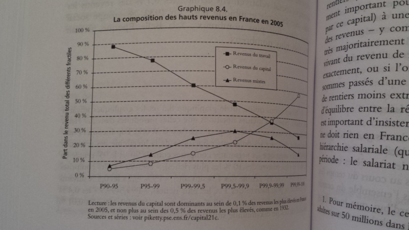 Economie, politique et subvention - Página 6 Compos10
