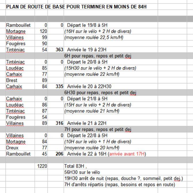 Présentation de Paris-Brest-Paris Randonneurs 2019 - Page 13 Pbp84h10