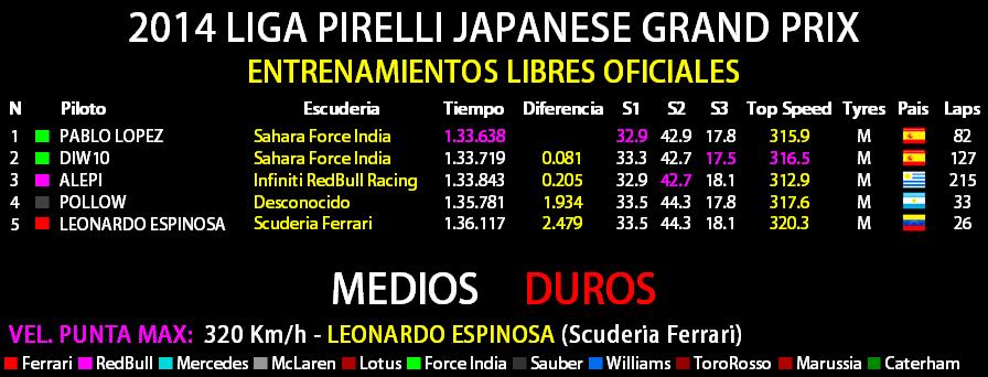 2014 LIGA PIRELLI JAPANESE GRAND PRIX Entren18