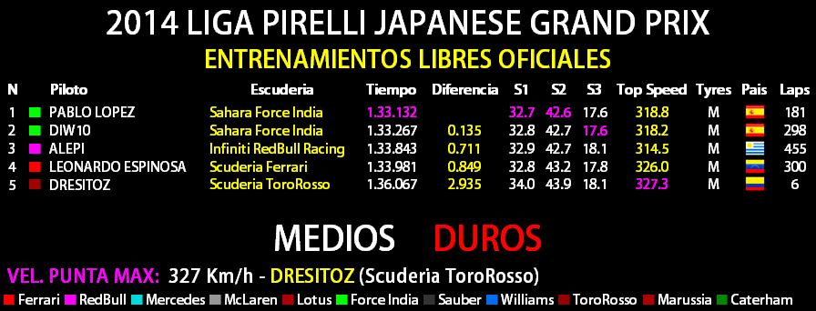 2014 LIGA PIRELLI JAPANESE GRAND PRIX Entren19
