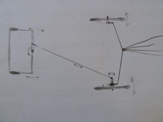 aide à la réalisation de plan : quadri/vtt/porteur P1010012