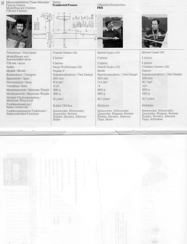 Historique du planeur F3B - Page 4 Img09311