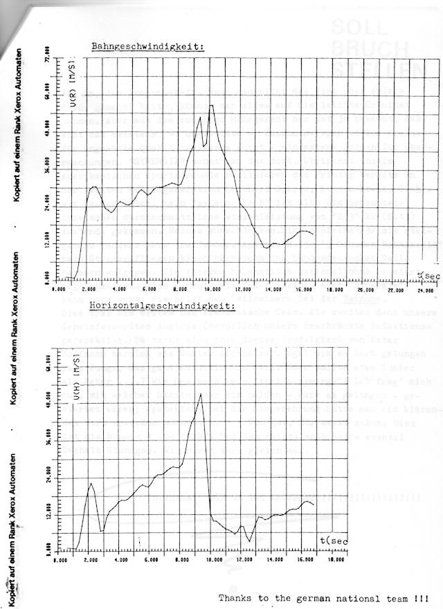 Historique du planeur F3B - Page 4 Img09510
