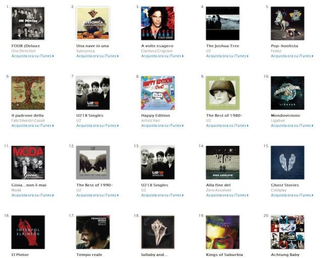 Gli U2 tornano nella TOP100 di I-Tunes con ben 22 album! Immagi10
