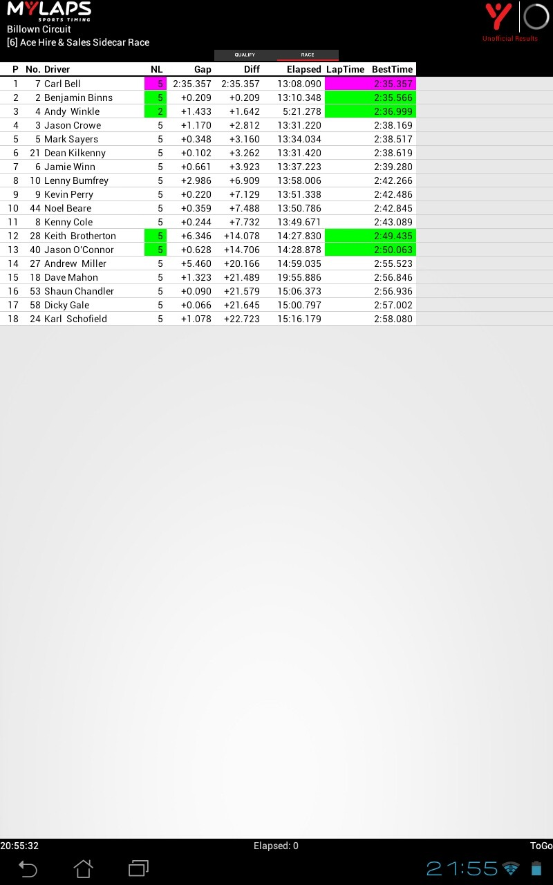 [Road Racing] Southern 100 2014 - Page 3 Screen11
